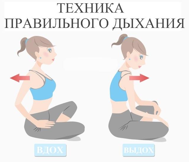 правила дыхания