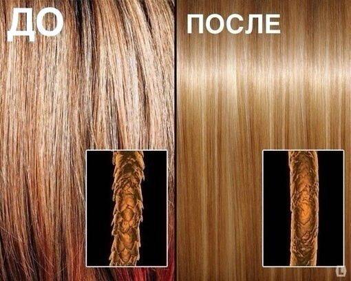 разница кератиновое восстановление волос