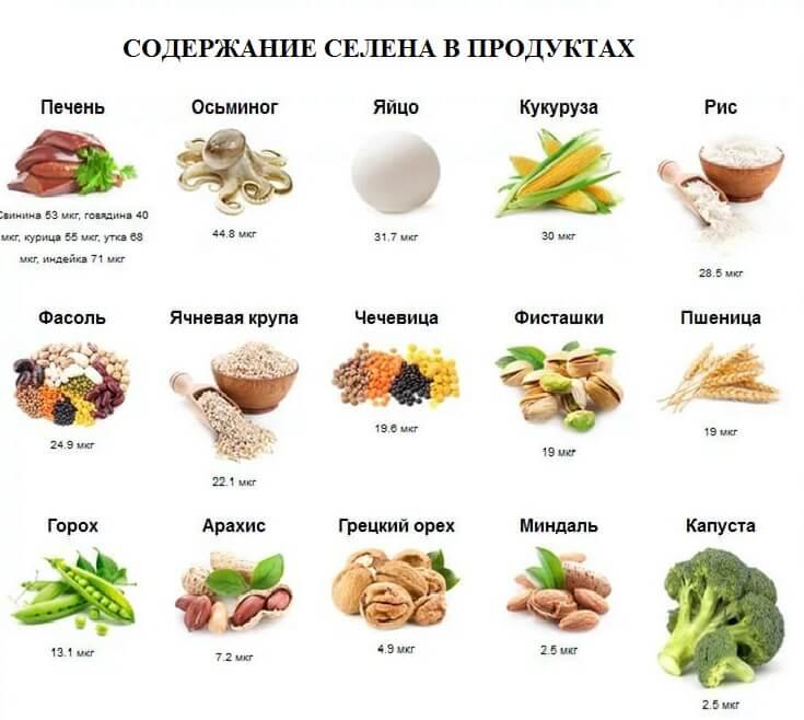 რა საკვები გაზრდის potency