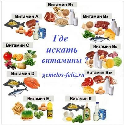 витамин b где находится