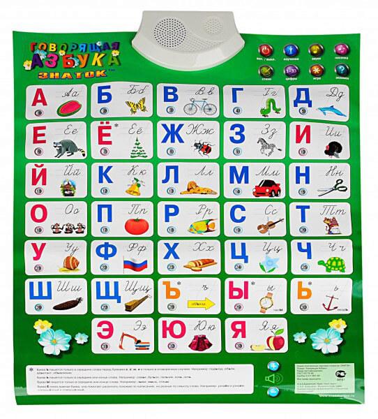говорящая азбука