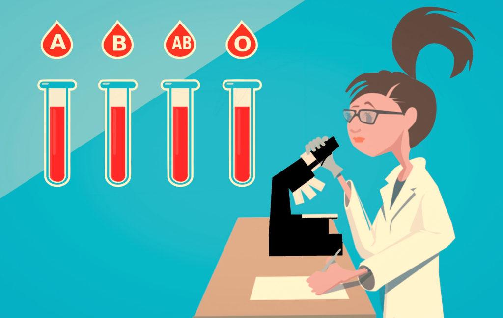группа крови у близнецов